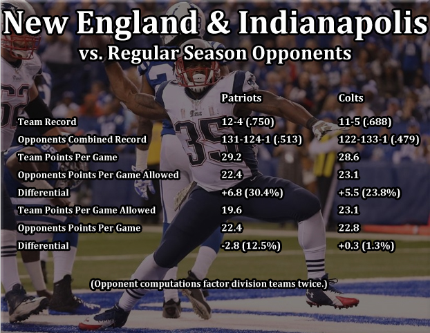 PatriotsColts2014opponents