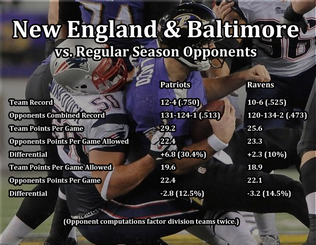 PatriotsRavens2014opponents