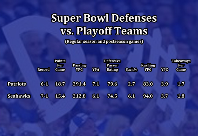 SuperBowldefenses