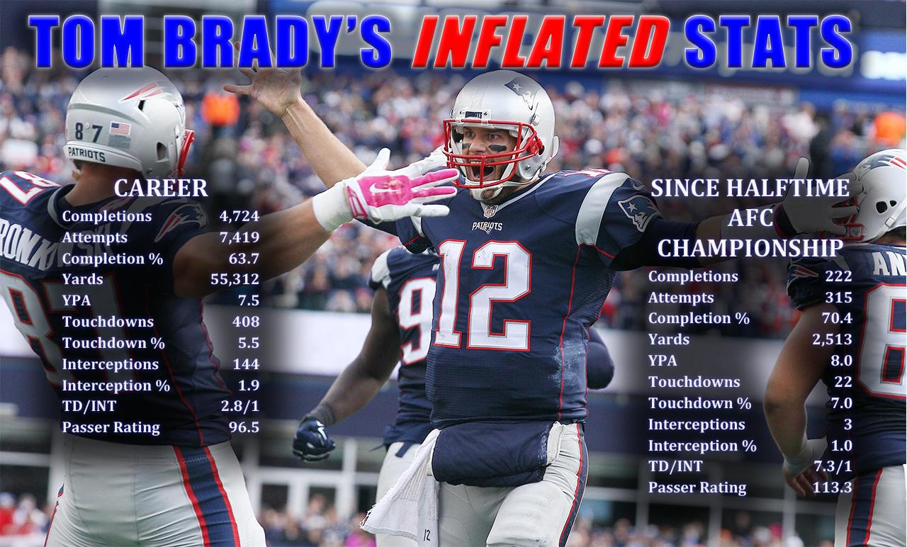 BradysInflatedStatsGame6