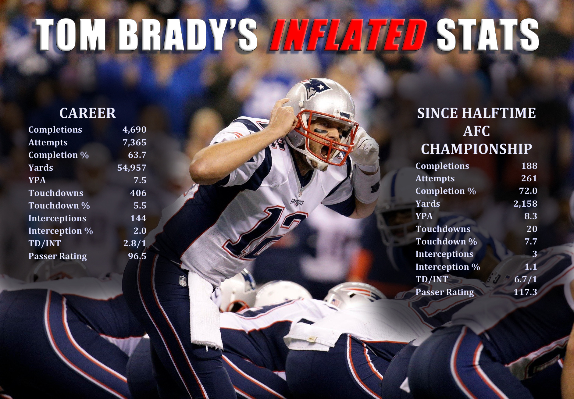 BradysInflatedStatsgame5