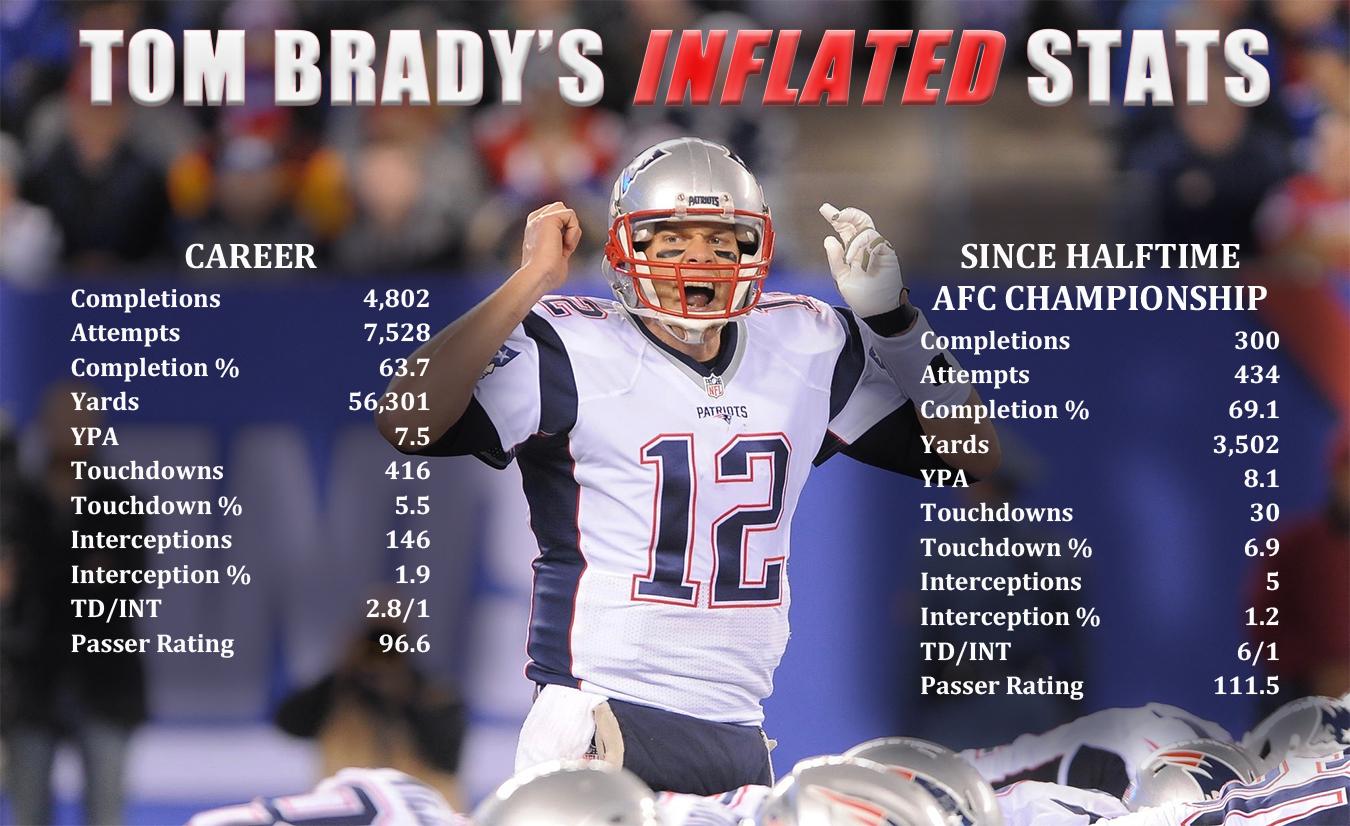 BradysInflatedStatsGame9