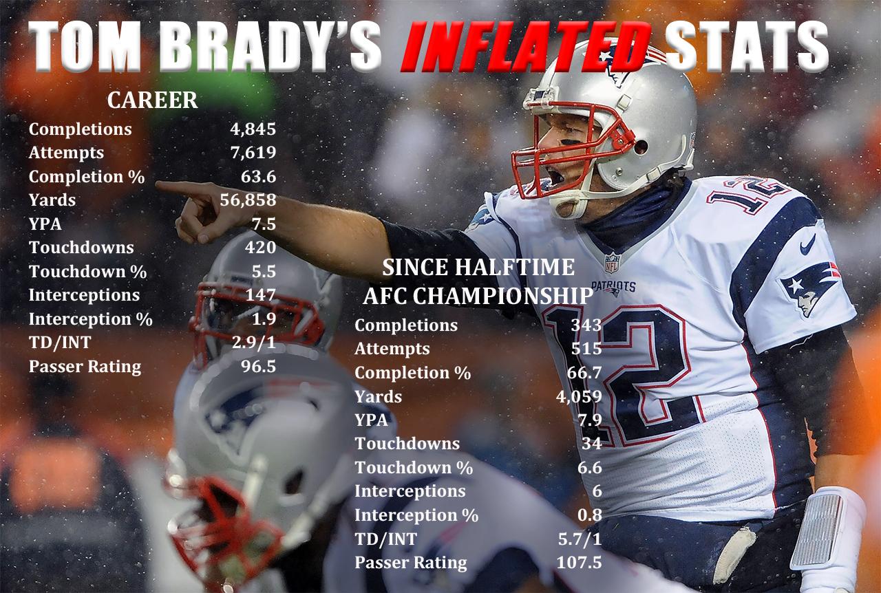 BradysInflatedStatsGame11